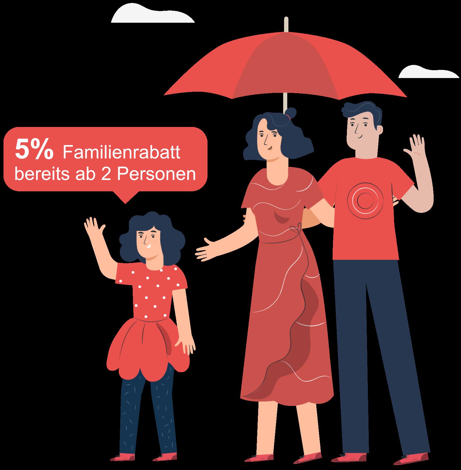 5 Prozent Familienrabatt